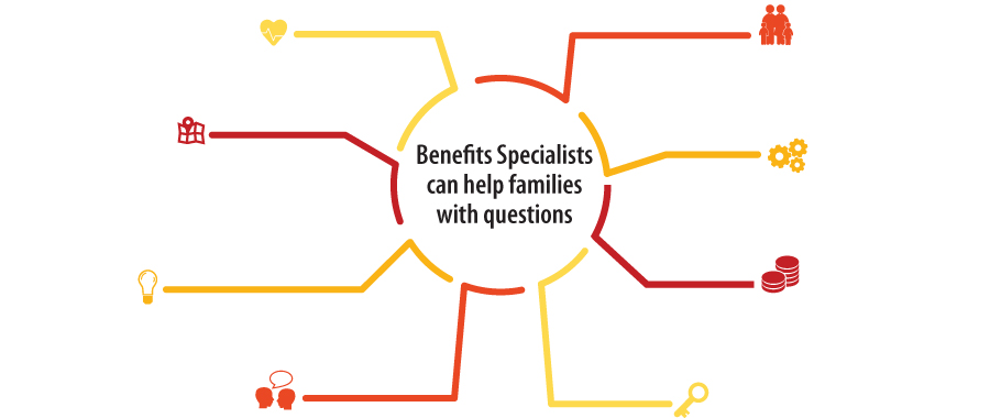 Benefits Specialists can help families with questions